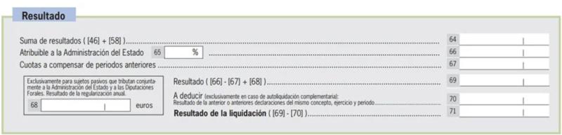 modelo 303 de iva resultados