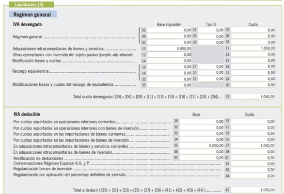 adquisicion intracomunitaria modelo 303